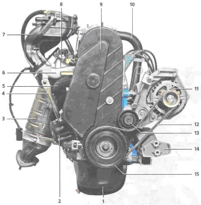 Схема двигателя lada kalina